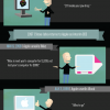 InfoGraphic: Work -Cycle Of Steve Jobs