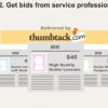 Get The Job Done at The Time & Place You Want Via Thumbtack