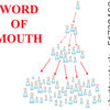 Seven Ways To Promote Your Startup Through Word-of-Mouth Marketing