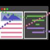 InstBrew- New Real Time Coding Platform For Developers